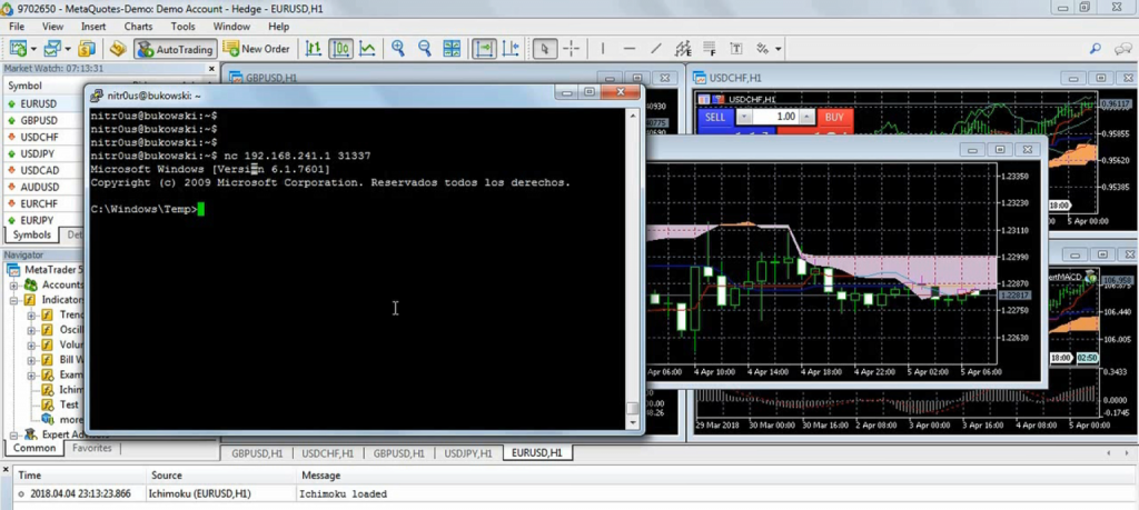 Are You Trading Stocks Securely? Exposing Security Flaws in Trading