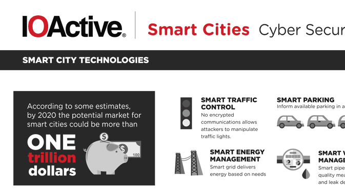 smart cities - cybersecurity infodocument